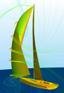 sails aerodynamics cfd rans yacht
